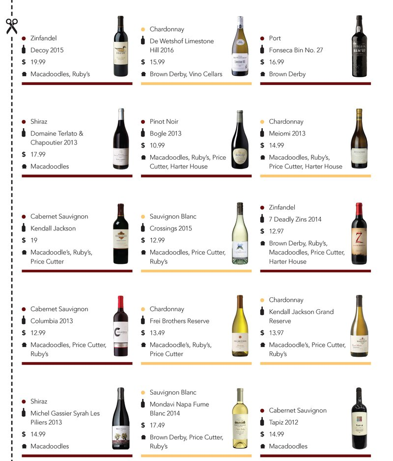 gary whitakers wine guide chart2