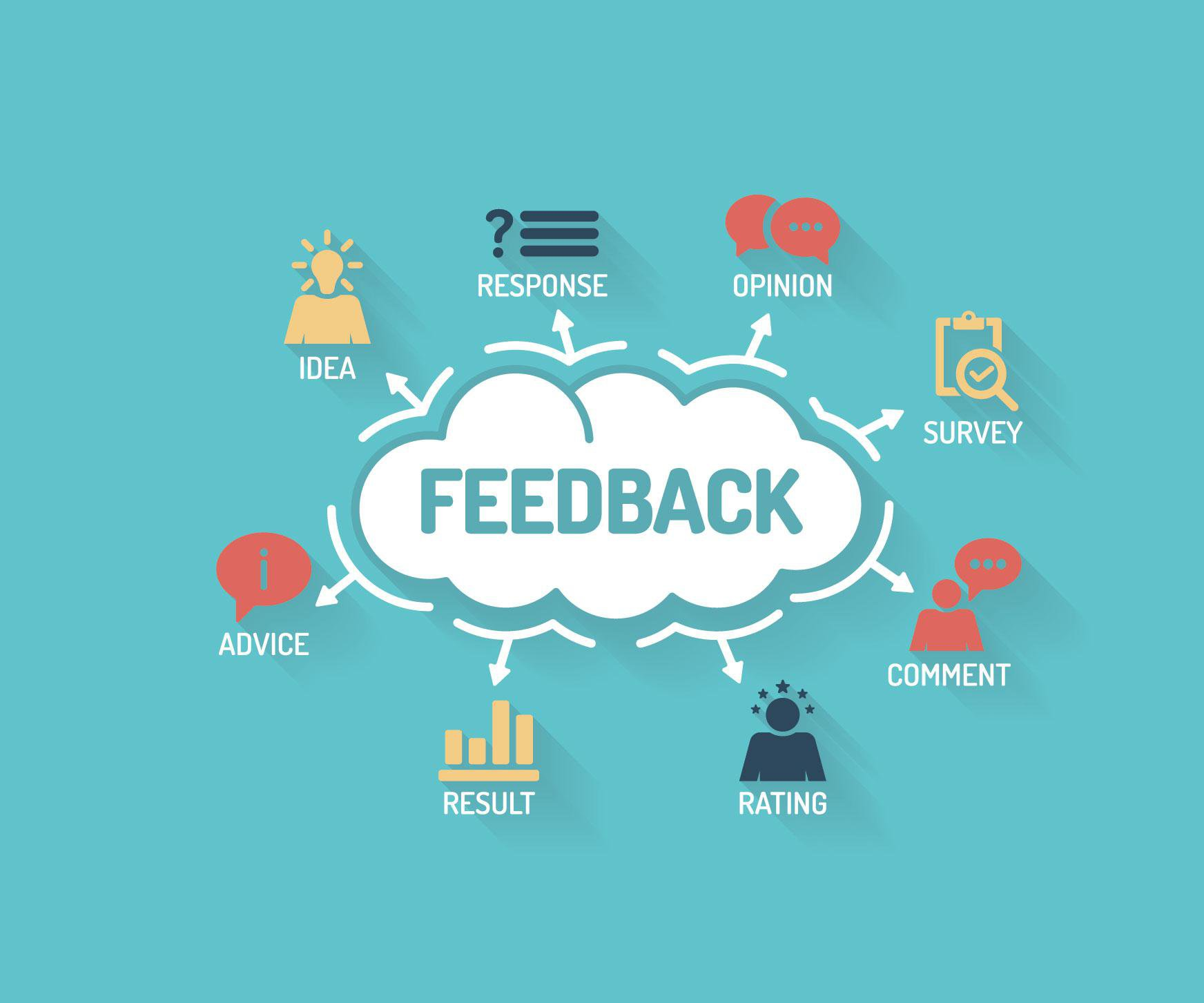 Create an Evaluation Process that Works