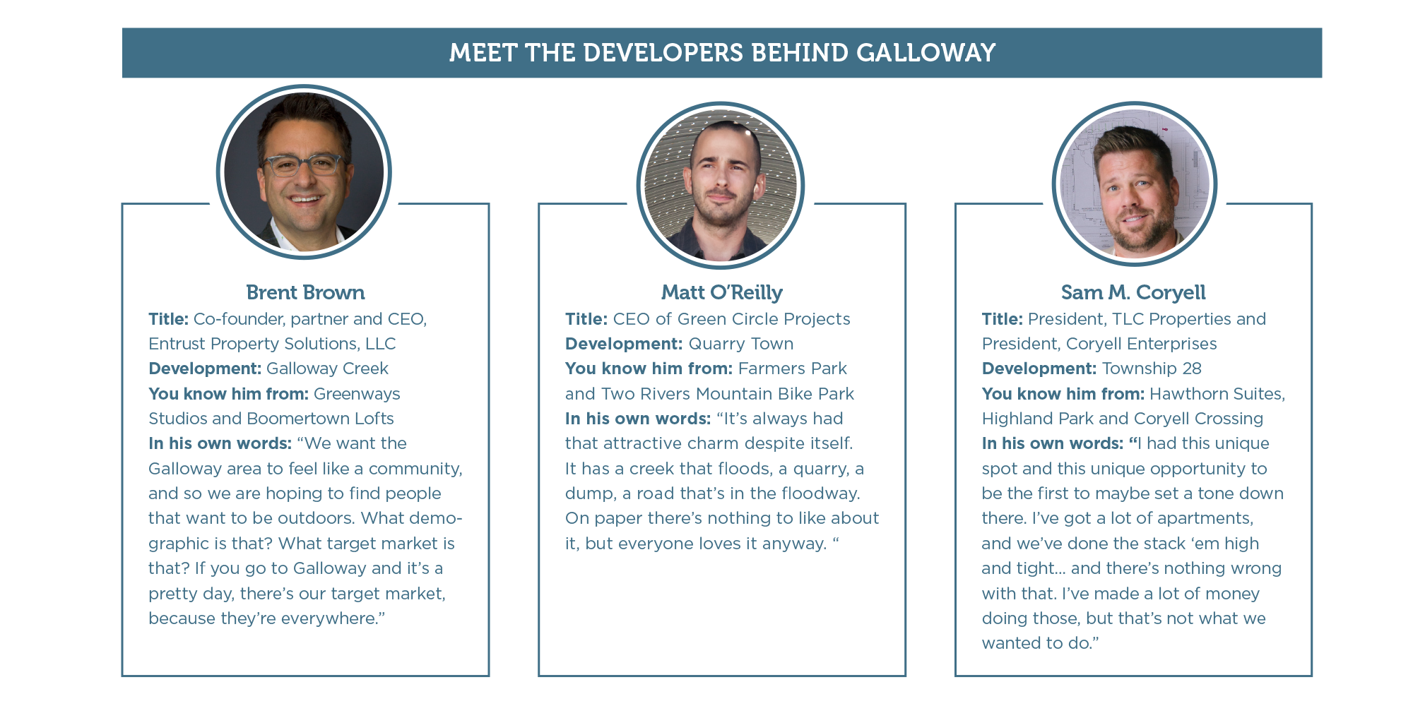 Hot Spots: Galloway Developers