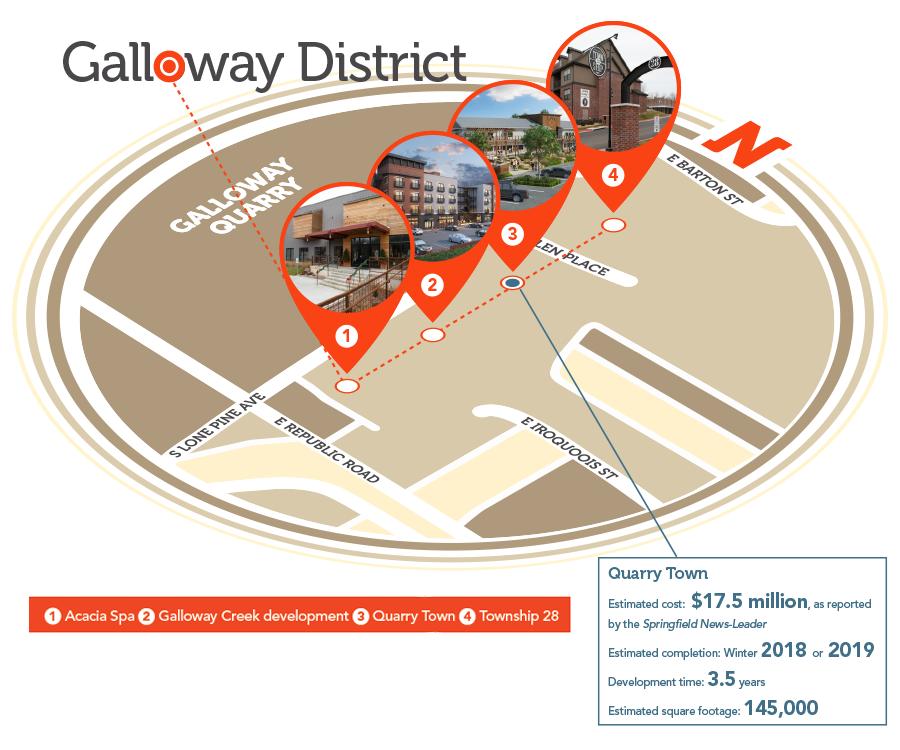 Hot Spots: Galloway