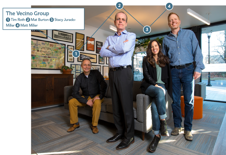 Hot Spots: The Vecino Group